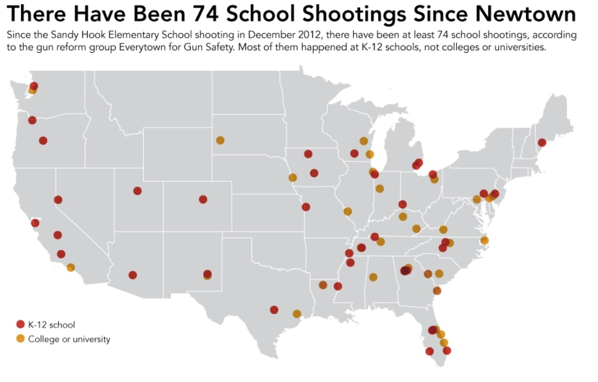Killing Our Children 74 School Shootings In 18 Months