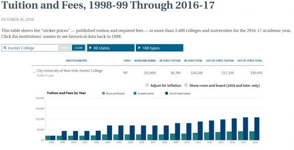 tuition-1998-2016